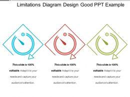 Limitations Diagram Design Good Ppt Example