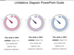 Limitations Diagram Powerpoint Guide