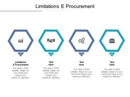 Limitations E Procurement Ppt Powerpoint Presentation Summary Deck Cpb