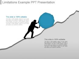 Limitations Example Ppt Presentation