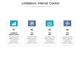 Limitations Internal Control Ppt Powerpoint Presentation Pictures Clipart Cpb