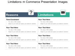 Limitations M Commerce Presentation Images