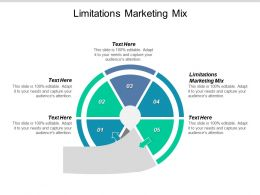 Limitations Marketing Mix Ppt Powerpoint Presentation Gallery Display Cpb