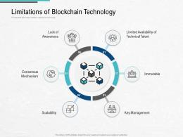 Limitations Of Blockchain Technology Blockchain Architecture Design Use Cases Ppt Rules