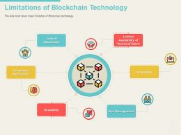 Limitations Of Blockchain Technology Talent Ppt Powerpoint Presentation Gallery Format