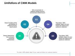 Limitations Of CMM Models Business Improvement Ppt Powerpoint Presentation Slides Elements