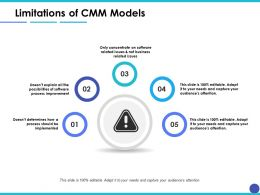 Limitations Of Cmm Models Ppt Inspiration Example Introduction