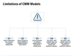 Limitations Of CMM Models Ppt Powerpoint Presentation Guide