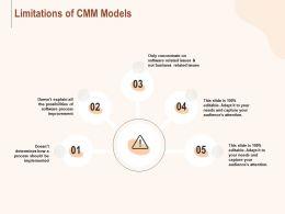 Limitations Of CMM Models Ppt Powerpoint Presentation Model Example Topics