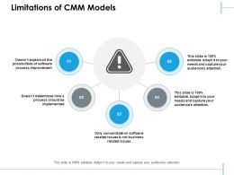 Limitations Of Cmm Models Ppt Summary Demonstration