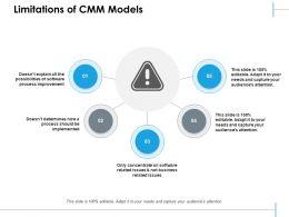 Limitations Of Cmm Models Ppt Summary Demonstration