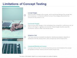 Limitations Of Concept Testing Ppt Powerpoint Presentation Infographics Demonstration