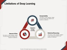 Limitations Of Deep Learning Capture M653 Ppt Powerpoint Presentation Gallery Portfolio