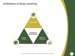 Limitations Of Deep Learning Data Ppt Powerpoint Presentation Outline Deck