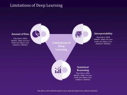 Limitations Of Deep Learning Interpretability Powerpoint Presentation Graphics Design