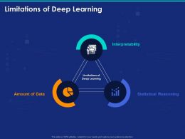 Limitations Of Deep Learning Ppt Powerpoint Presentation Pictures Guidelines