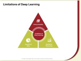 Limitations Of Deep Learning Reasoning Ppt Powerpoint Presentation Gallery Slide Download
