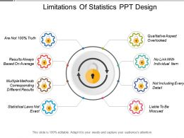 Limitations Of Statistics Ppt Design