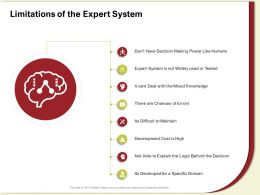 Limitations Of The Expert System Chances Errors Ppt Powerpoint Presentation Gallery Aids