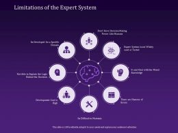 Limitations Of The Expert System Decision Ppt Powerpoint Presentation Graphics