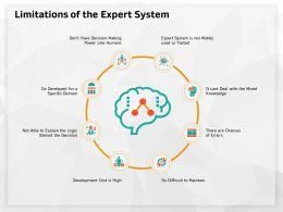 Limitations Of The Expert System Like Humans Ppt Powerpoint Presentation Summary Structure