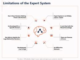 Limitations Of The Expert System Power Mixed Powerpoint Presentation Design Inspiration