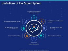 Limitations Of The Expert System Ppt Powerpoint Presentation Portfolio