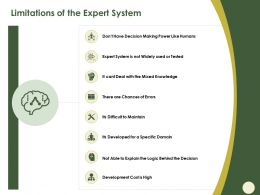Limitations Of The Expert System Specific Domain Ppt Powerpoint Presentation Styles Infographics