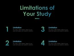 Limitations Of Your Study Ppt Powerpoint Presentation File Example File
