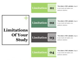 Limitations Of Your Study Ppt Summary Skills