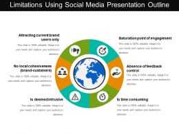 Limitations Using Social Media Presentation Outline