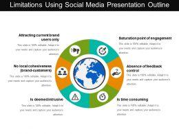 Limitations Using Social Media Presentation Outline
