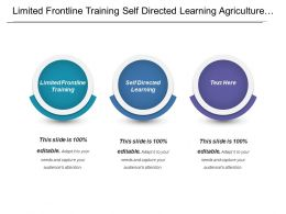Limited Frontline Training Self Directed Learning Agriculture Actsol