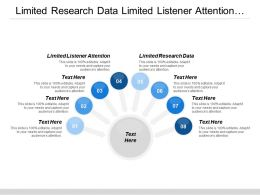 Limited Research Data Limited Listener Attention Significant Scale