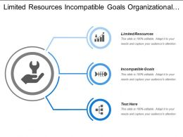 Limited Resources Incompatible Goals Organizational Structure Task Interdependence