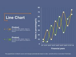 Line Chart Business Service Partnership Ppt File Example