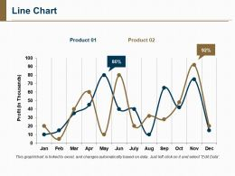 Line Chart Example Ppt Presentation