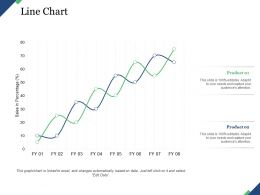 Line Chart Finance Marketing Management Investment Analysis