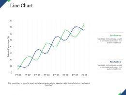 Line Chart Finance Marketing Management Investment Analysis