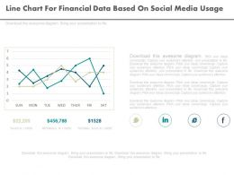 Line Chart For Financial Data Based On Social Media Usage Powerpoint Slides