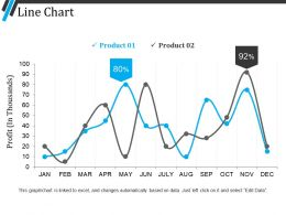 Line Chart Good Ppt Example