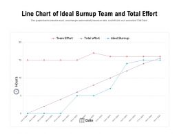 Line Chart Of Ideal Burnup Team And Total Effort