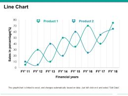 Line Chart Powerpoint Slide Background Image