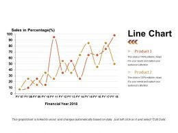 Line Chart Powerpoint Slide Deck Template