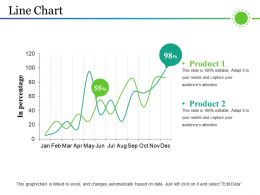 Line Chart Powerpoint Slide Design Ideas