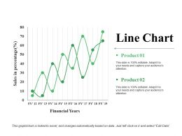 Line Chart Powerpoint Slide Designs