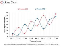 Line Chart Powerpoint Slide Designs Template 1