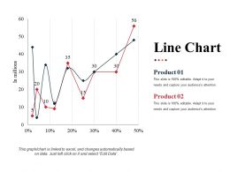 Line Chart Powerpoint Slide Ideas