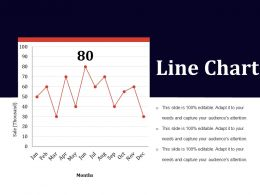 Line Chart Powerpoint Slide Ideas Template 2