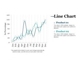 Line Chart Powerpoint Slide Presentation Sample